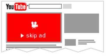 Skippable Ads